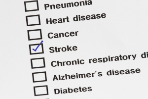 Chronic disease - diabetes, heart disease, cancer, arthritis, etc